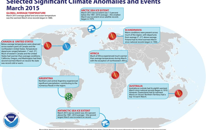 Climate anomalies and events March 2015