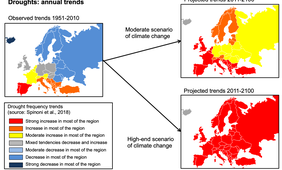 Will drought events become more frequent and severe in Europe?