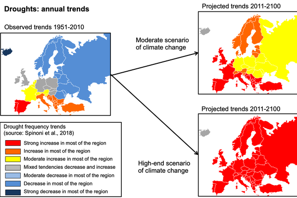 Will drought events become more frequent and severe in ...